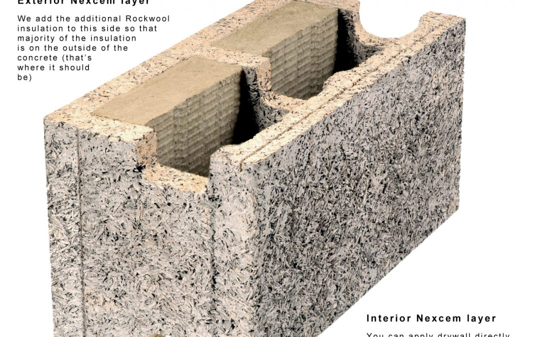 Why Use Insulated Concrete Forms – Why ICF Construction for Builders?